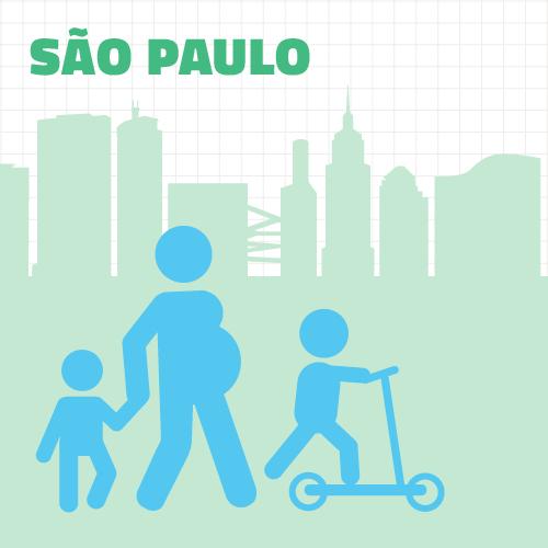 Urban95 City - Sao Paulo