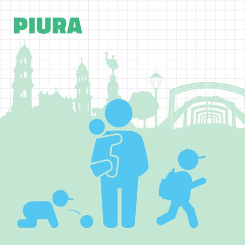 Urban95 city - Piura, Perú