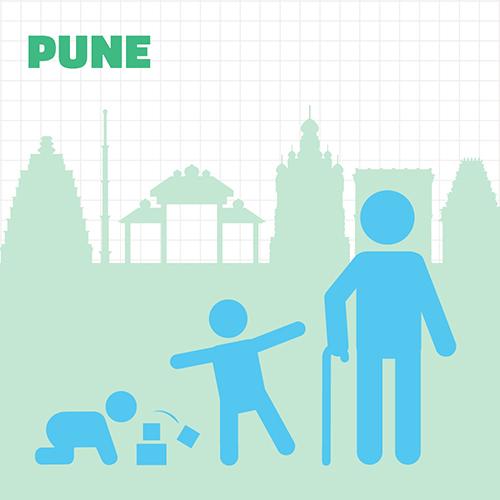 Urban95 City: Pune - Bernard van Leer Foundation